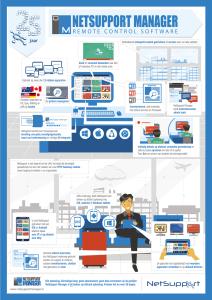 NetSupport Manager brochure